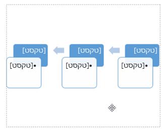 החלפת מצייני מיקום של טקסט בטקסט משלך