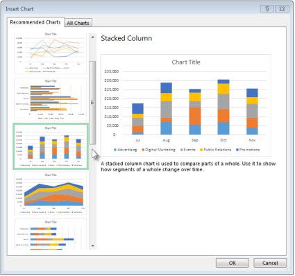 चार्ट सम्मिलित करें संवाद बॉक्स में अनुशंसित चार्ट्स टैब