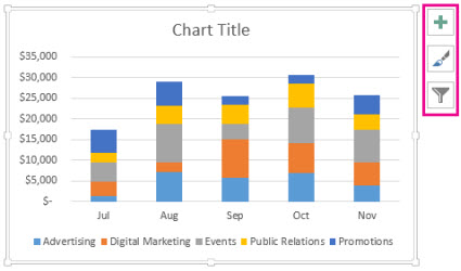 अनुशंसित स्टैक्ड स्तंभ चार्ट