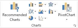 सम्मिलित करें टैब पर चार्ट समूह