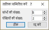 PowerPoint में तालिका सम्मिलित करें संवाद दिखाता है