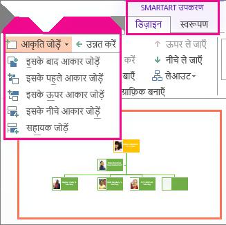 SmartArt उपकरण डिज़ाइन टैब पर पाया गया आकृतियाँ जोड़ें विकल्प