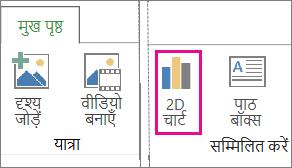 2d Power Map मुख पृष्ठ टैब पर चार्ट बटन