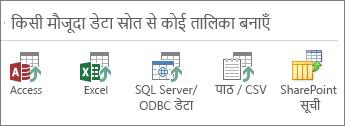 डेटा स्रोत चयन: Access; Excel; SQL सर्वर/ODBC डेटा; पाठ/CSV; SharePoint सूची.