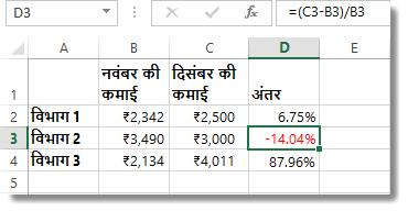 किसी ऋणात्मक प्रतिशत के साथ लाल रंग में स्वरूपित Excel डेटा कक्ष D3 में है