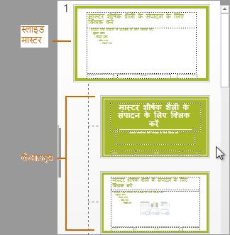 PowerPoint स्लाइड मास्टर दृश्य में लेआउट्स वाला स्लाइड मास्टर