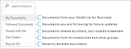 व्यवसाय के लिए OneDrive लिंक्स का समूह बनाएँ