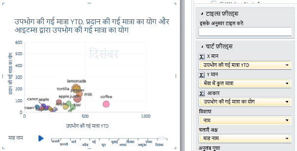 प्ले अक्ष और डेटा लेबल्स के साथ बबल चार्ट