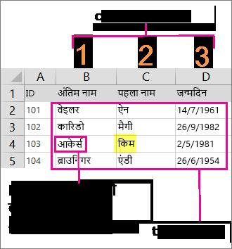 Excel में कोई VLOOKUP सूत्र बनाने के लिए आवश्यक मान और सरणी का उदाहरण