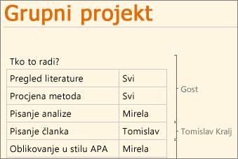 Više autora radi u web-aplikaciji OneNote Web App