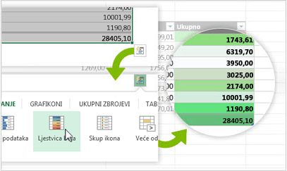 Leća za analizu podataka