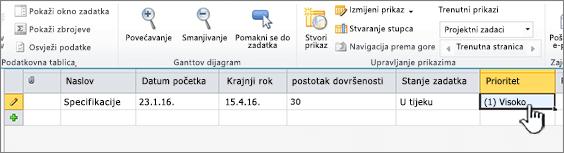 Unesite naslov, datume i status projektnih zadataka