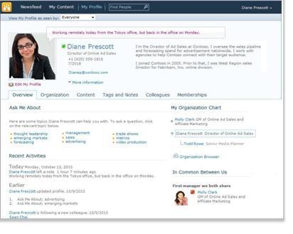 Profil na web-mjestu WN
