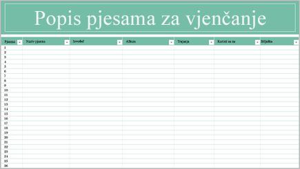 Konceptualne slike proračunske tablice za reproduciranje glazbe
