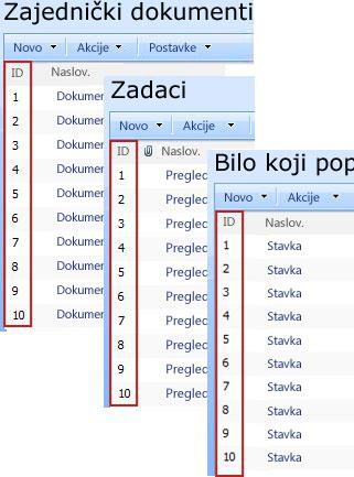 Stupac ID koji se pojavljuje u različitim popisa sustava SharePoint