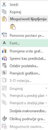 Snimka zaslona s mogućnostima na izborniku prečacu nakon odabira natpisa osi kategorija, uključujući istaknuta mogućnost fonta.