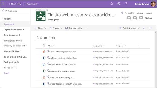 Biblioteku timskog web-mjesta s datotekama
