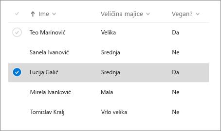 Standardni prikaz popis