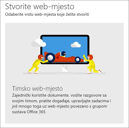 SharePoint Office 365 stvoriti na web-mjesta