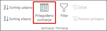 Mogućnost prilagođenog sortiranja programa Excel iz kartice Podaci
