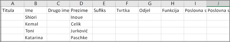 Primjer izgleda csv datoteke nakon izvoza kontakata iz programa Outlook