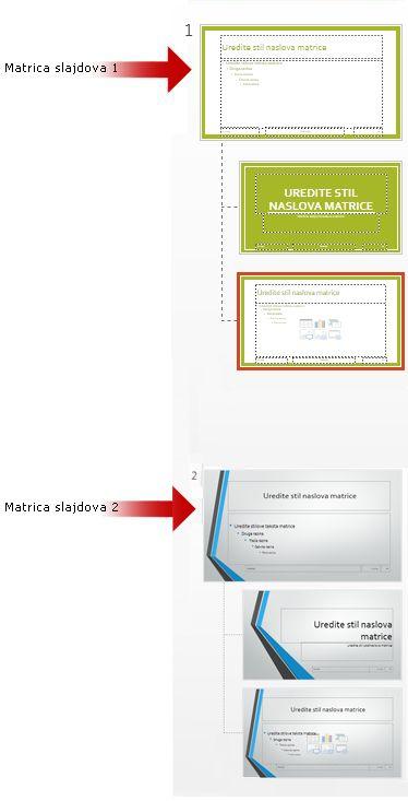 Više matrica slajdova