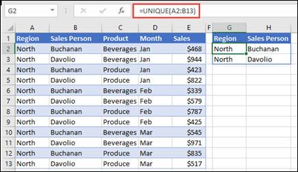 Korištenje jedinstvene za povratak popisa prodajnih osoba.