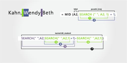 formula za razdvajanje prezimena nakon kojeg slijedi ime i srednje ime
