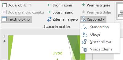 Prikazuje mogućnost Raspored u alatima za SmartArt