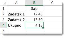 Vrijeme čiji zbroj premašuje 24 sata i neočekivan rezultat od 4:15