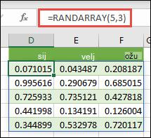 Funkcija RANDARRAY u programu Excel. RANDARRAY(5,3) vraća nasumične vrijednosti između 0 i 1 u polju koje je visoko 5 redaka i široko 3 stupca.