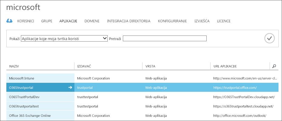 Prikazuje aplikacije za Azure AD s istaknutom stavkom Pouzdanost servisa (O365trustportal).