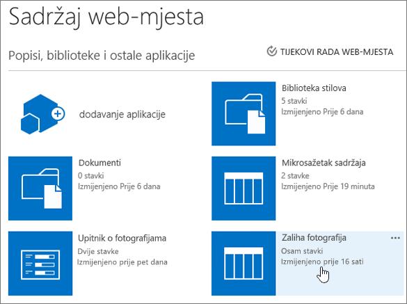 Stranice sadržaj web-mjesta s popisom odabrana