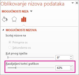 Klizač za razdijeljeni tortni grafikon u oknu Oblikovanje nizova podataka