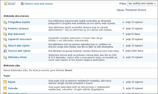 Sadržaj web-mjesta sustava SharePoint 2010 sve stranice