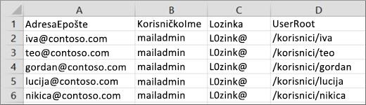Ogledna migracijska datoteka za Courier IMAP