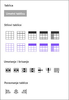 Umetanje tablice mogućnosti