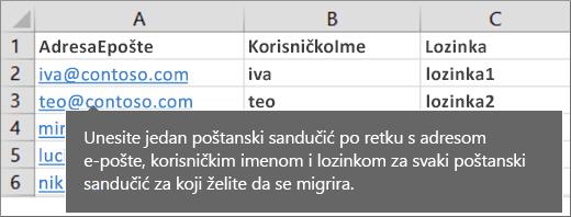 Dovršena ogledna migracijska datoteka