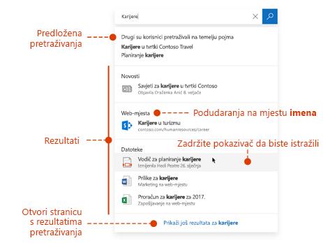 Snimka zaslona okvira za pretraživanje