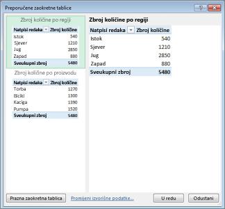 U mogućnosti Preporučene zaokretne tablice odaberite izgled zaokretne tablice u programu Excel