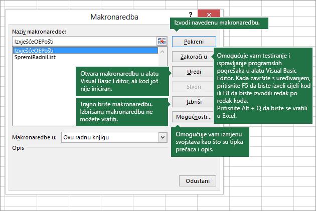 Dijaloški okvir Makronaredba