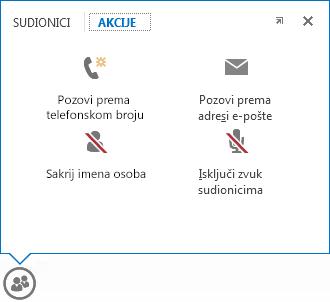 snimka zaslona s izbornikom koji se prikazuje prilikom prijelaza pokazivačem iznad gumba Osobe uz odabranu karticu Akcije
