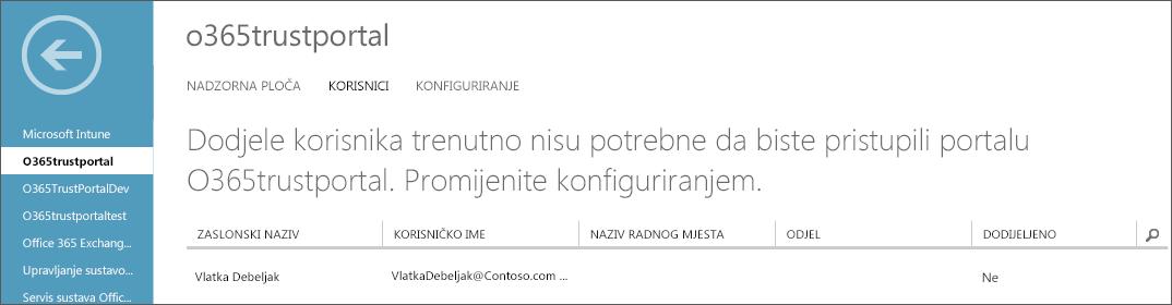 Prikazuje Azure AD s navedenim korisnicima za pouzdanost servisa.