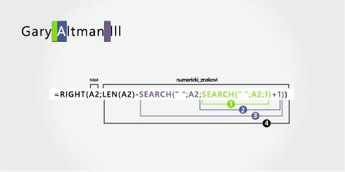 formula za razdvajanje imena i prezimena nakon kojih slijedi sufiks