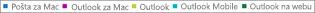 Snimka zaslona: popis klijenata e-pošte. Kliknite klijent e-pošte da biste dobili više podataka izvješća o tom klijentu.