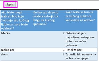 Pretpregled ispisa pitanja i odgovora ankete