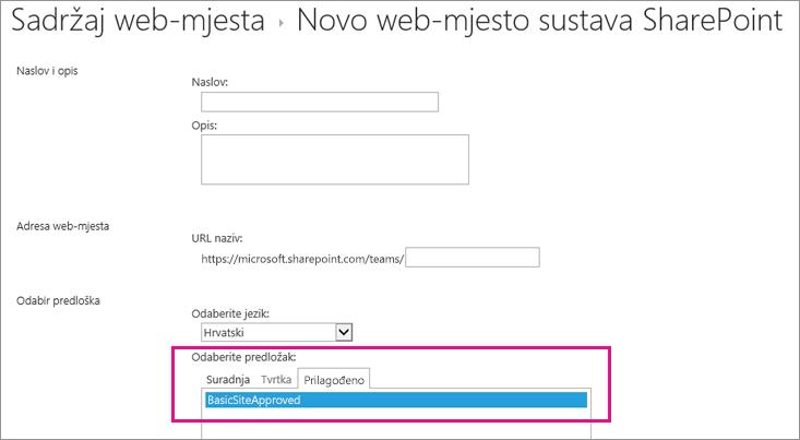 Vrh dijela dijaloškog okvira stvaranje web-mjesta