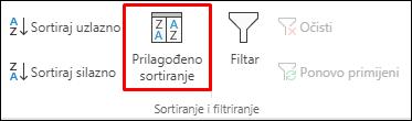 Mogućnosti prilagođenog sortiranja programa Excel iz kartice Podaci