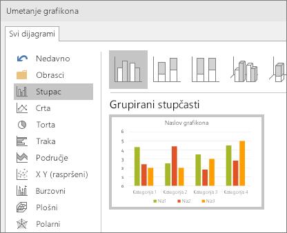 Prikaz odabira stupčastog grafikona u programu PowerPoint