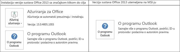 """Grafika koja prikazuje je li instalacija sustava Office 2013 vrste """"klikom do cilja"""" ili je utemeljena na MSI-ju"""